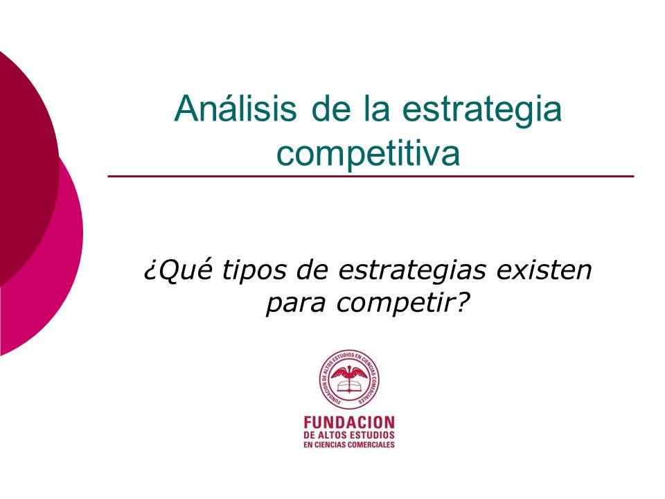 Análisis de la estrategia competitiva