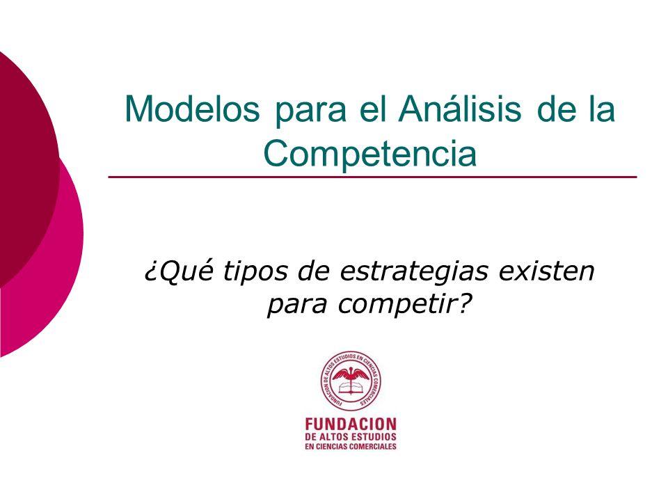 Modelos para el Análisis de la Competencia