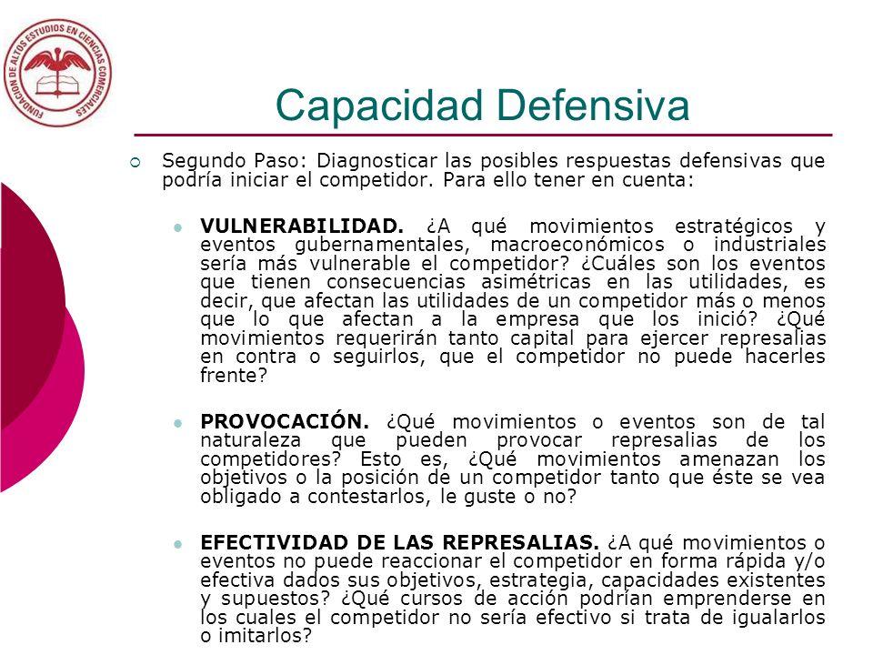 Capacidad Defensiva Segundo Paso: Diagnosticar las posibles respuestas defensivas que podría iniciar el competidor. Para ello tener en cuenta: