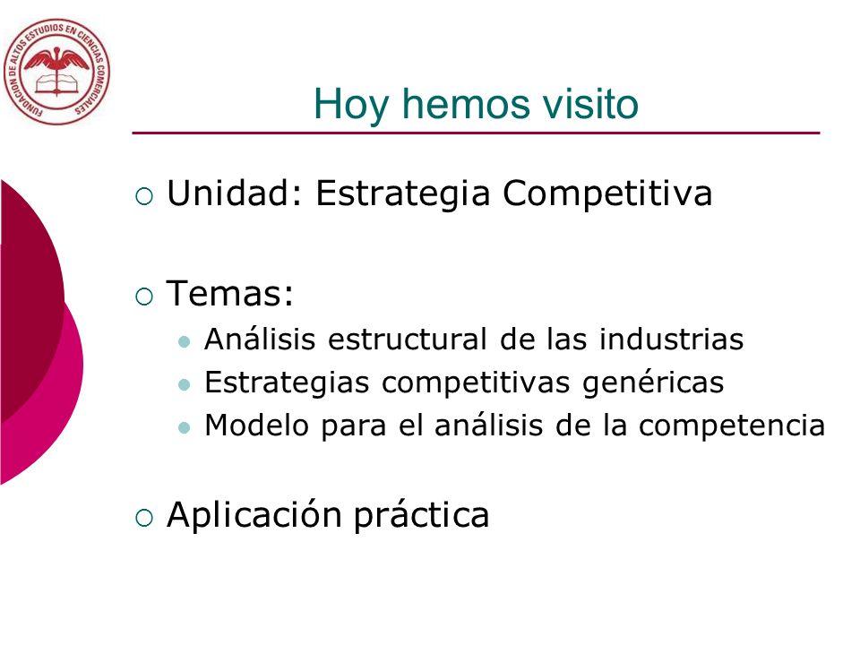 Hoy hemos visito Unidad: Estrategia Competitiva Temas: