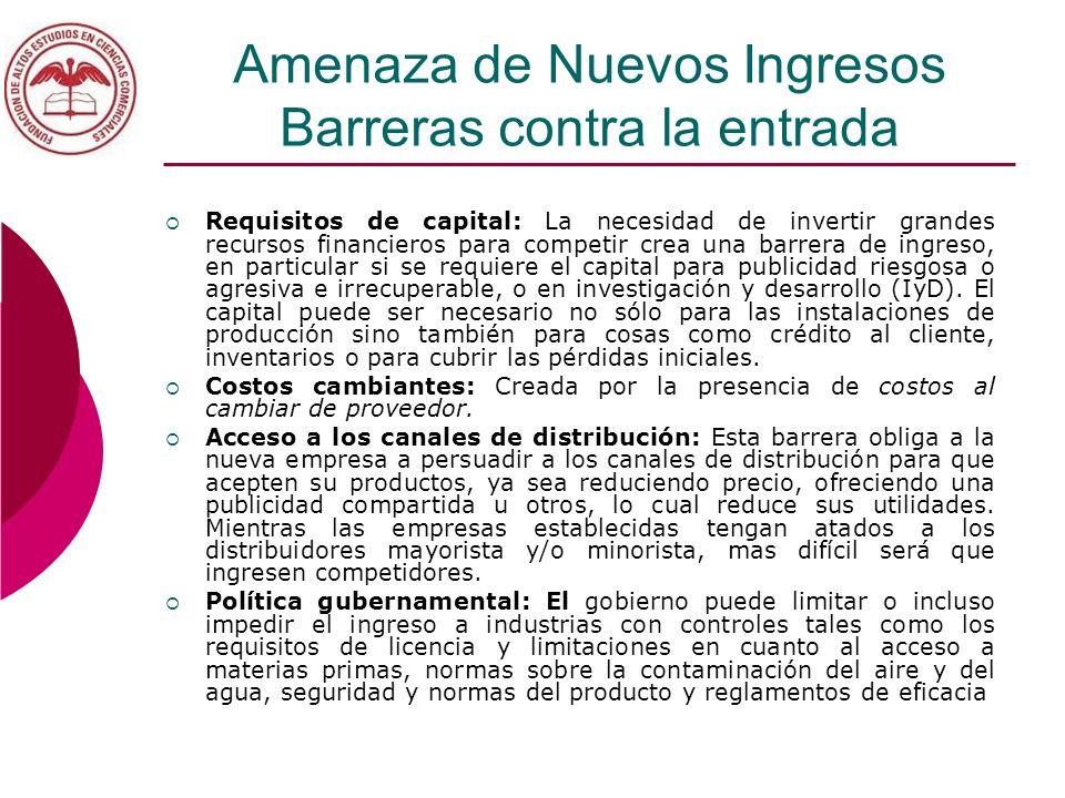 Amenaza de Nuevos Ingresos Barreras contra la entrada