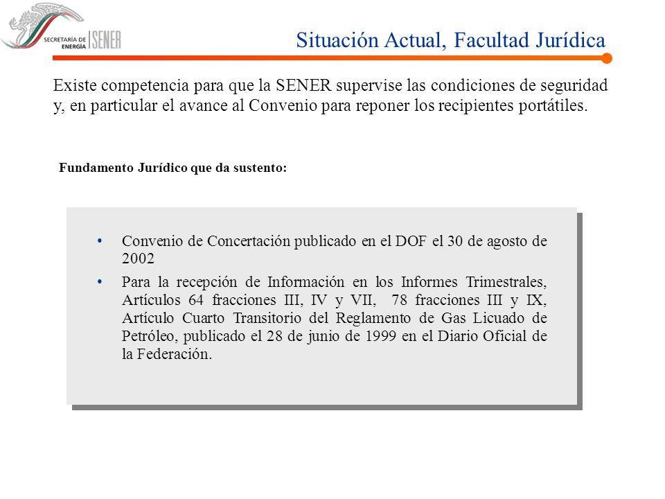 Situación Actual, Facultad Jurídica