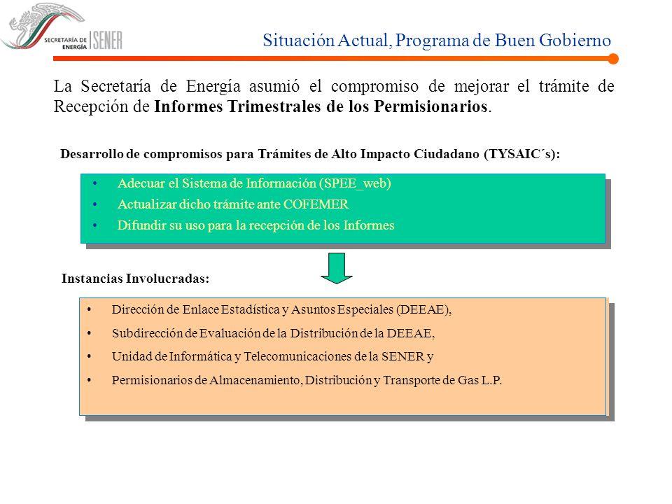 Situación Actual, Programa de Buen Gobierno