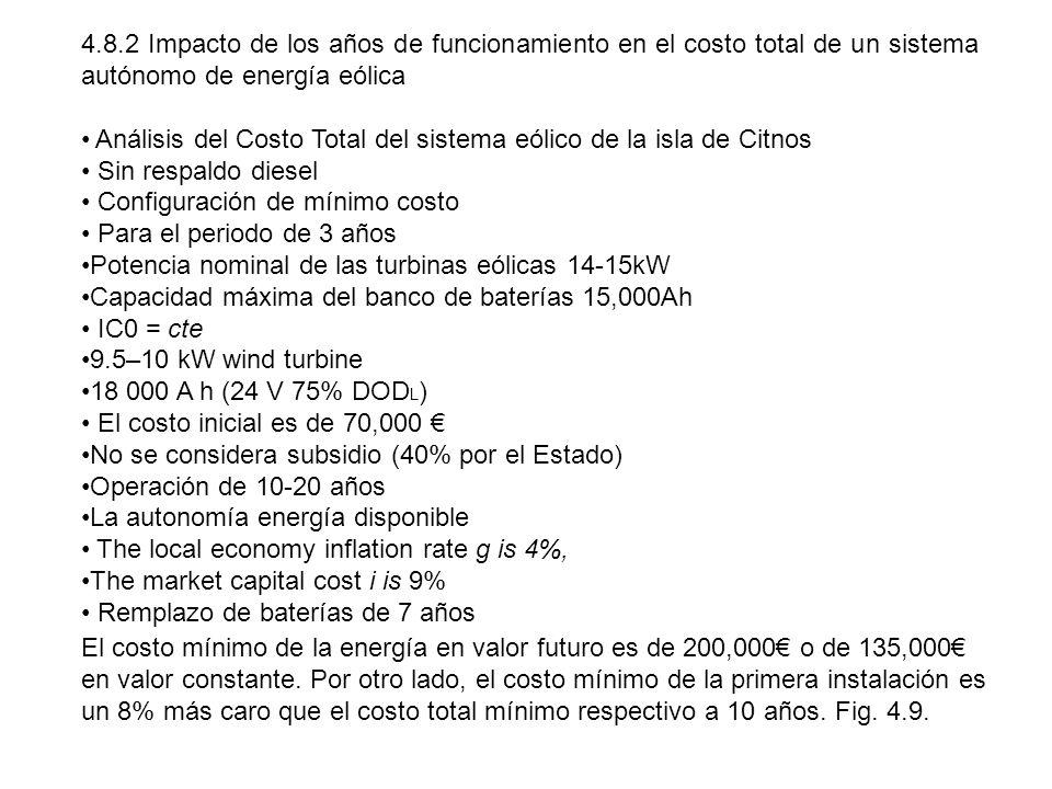 4.8.2 Impacto de los años de funcionamiento en el costo total de un sistema autónomo de energía eólica