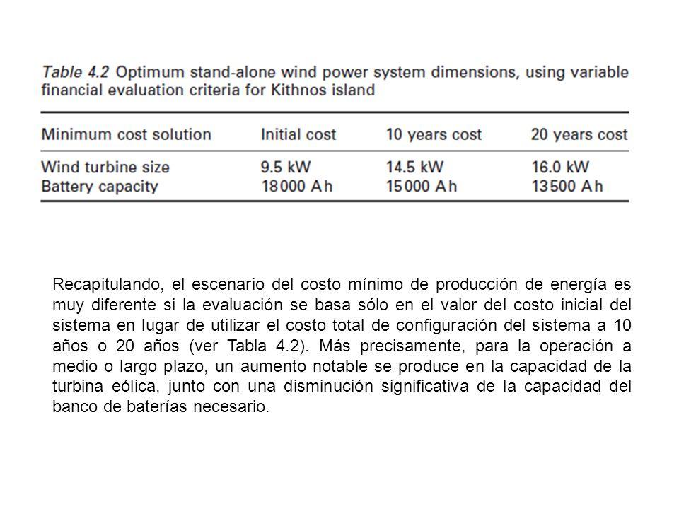 Recapitulando, el escenario del costo mínimo de producción de energía es muy diferente si la evaluación se basa sólo en el valor del costo inicial del sistema en lugar de utilizar el costo total de configuración del sistema a 10 años o 20 años (ver Tabla 4.2).