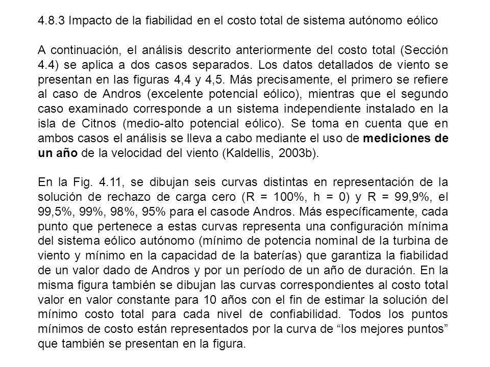 4.8.3 Impacto de la fiabilidad en el costo total de sistema autónomo eólico