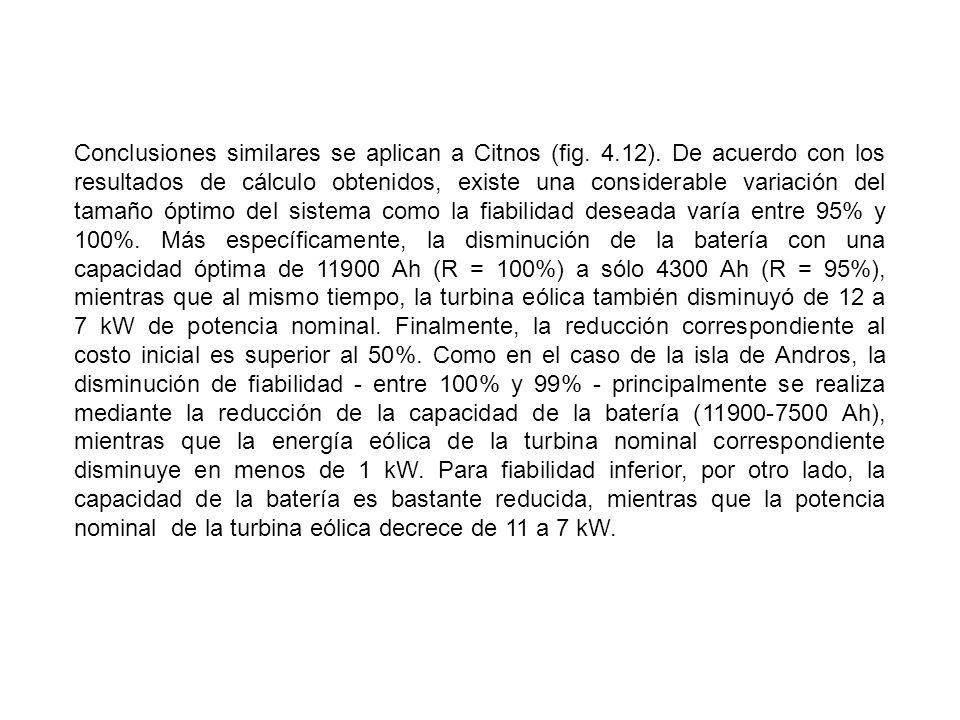Conclusiones similares se aplican a Citnos (fig. 4. 12)