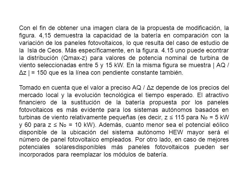 Con el fin de obtener una imagen clara de la propuesta de modificación, la figura. 4,15 demuestra la capacidad de la batería en comparación con la variación de los paneles fotovoltaicos, lo que resulta del caso de estudio de la Isla de Ceos. Más específicamente, en la figura. 4.15 uno puede econtrar la distribución (Qmax-z) para valores de potencia nominal de turbina de viento seleccionadas entre 5 y 15 kW. En la misma figura se muestra | AQ / Δz | = 150 que es la línea con pendiente constante también.