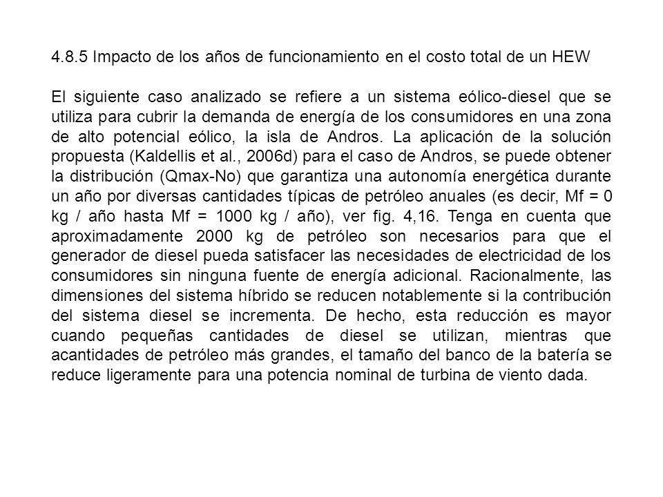 4.8.5 Impacto de los años de funcionamiento en el costo total de un HEW