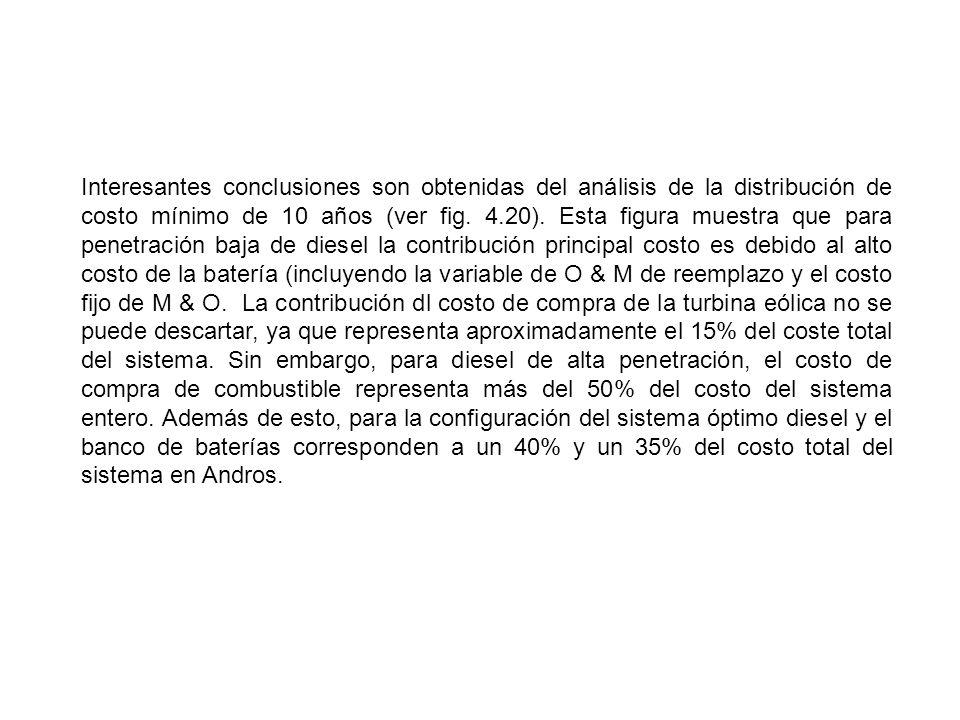 Interesantes conclusiones son obtenidas del análisis de la distribución de costo mínimo de 10 años (ver fig.