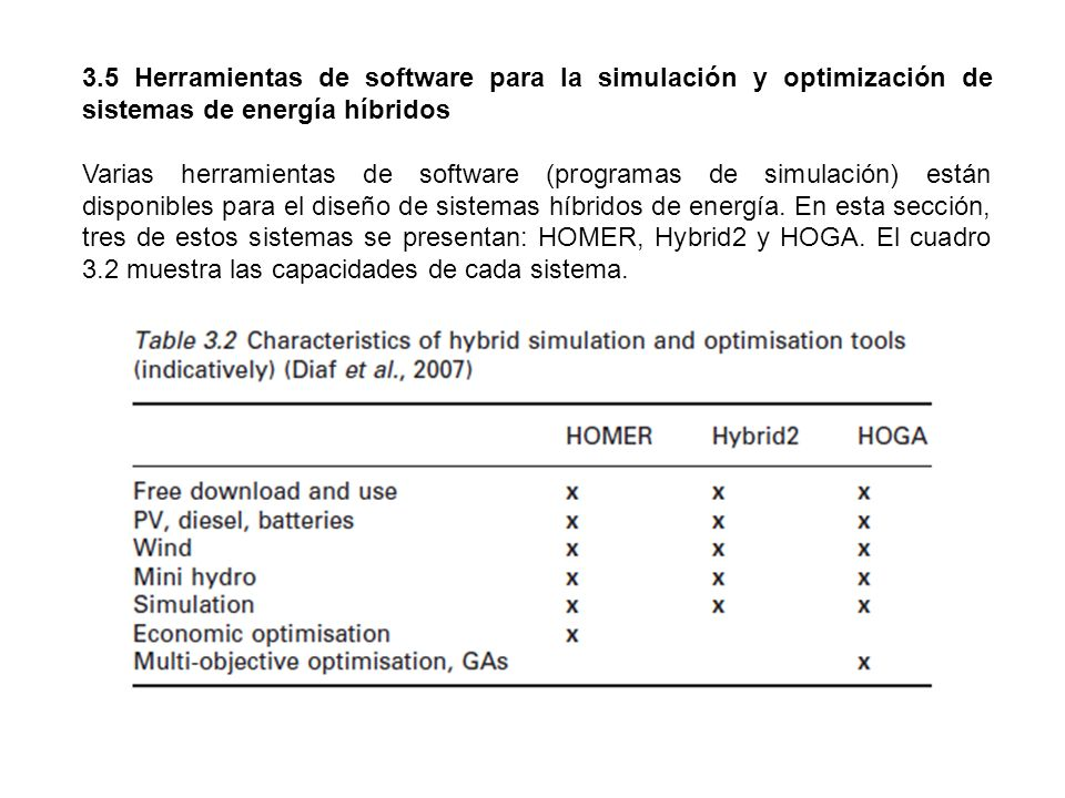 3.5 Herramientas de software para la simulación y optimización de sistemas de energía híbridos