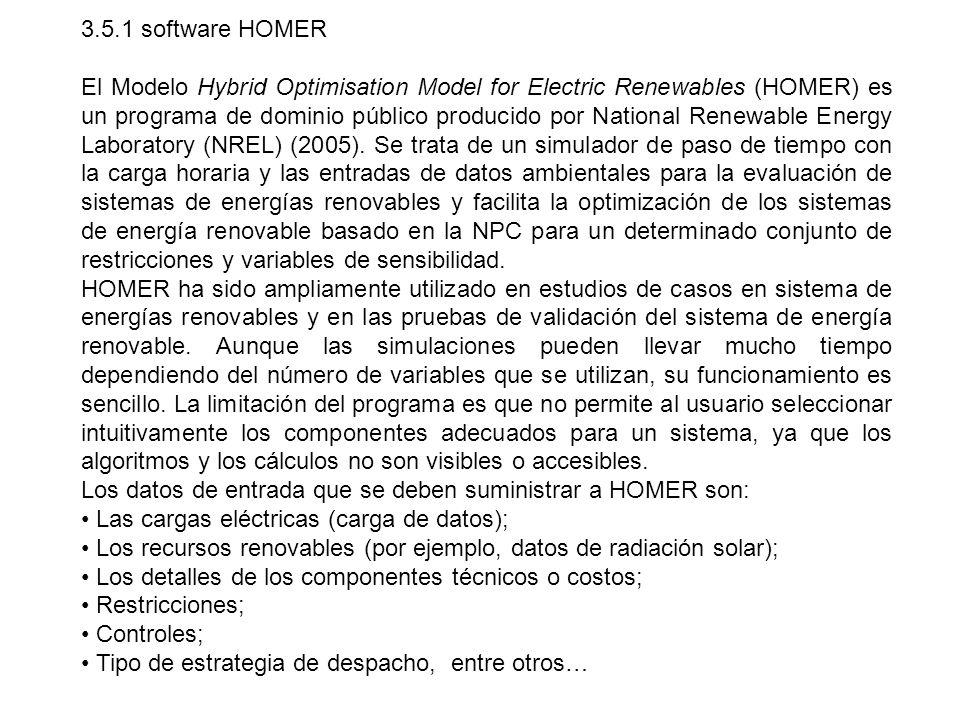 3.5.1 software HOMER