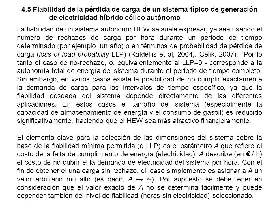 4.5 Fiabilidad de la pérdida de carga de un sistema típico de generación de electricidad híbrido eólico autónomo