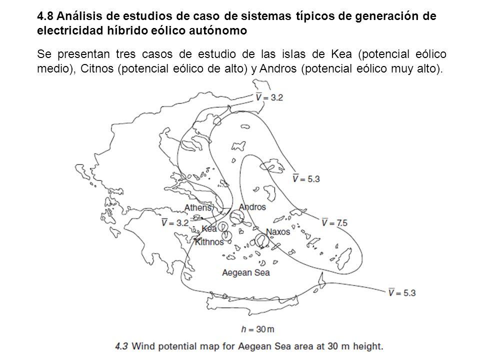 4.8 Análisis de estudios de caso de sistemas típicos de generación de electricidad híbrido eólico autónomo