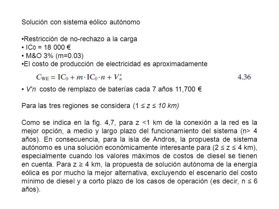 Solución con sistema eólico autónomo