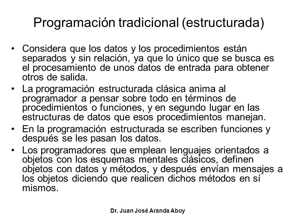 Programación tradicional (estructurada)