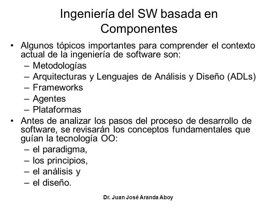 Ingeniería del SW basada en Componentes