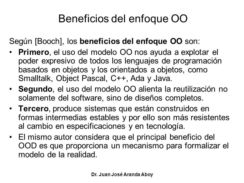 Beneficios del enfoque OO