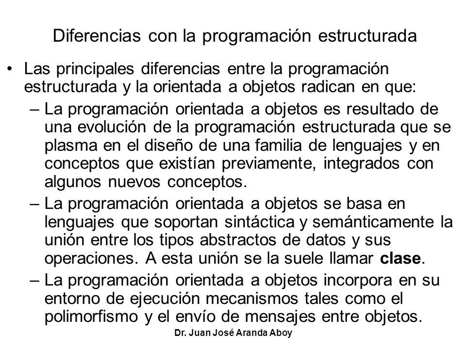 Diferencias con la programación estructurada