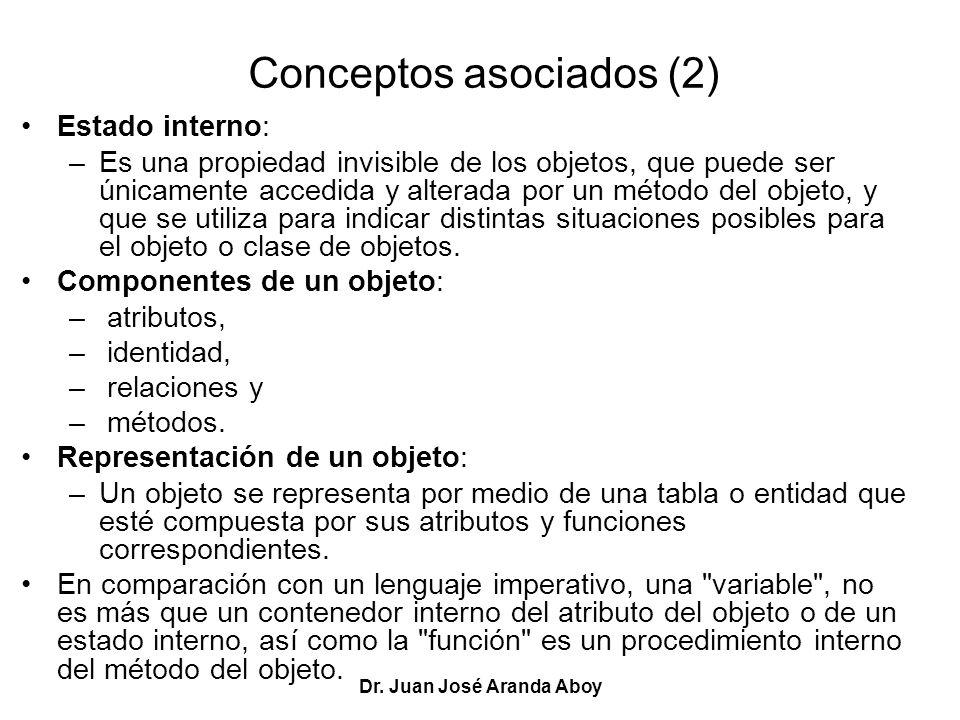 Conceptos asociados (2)