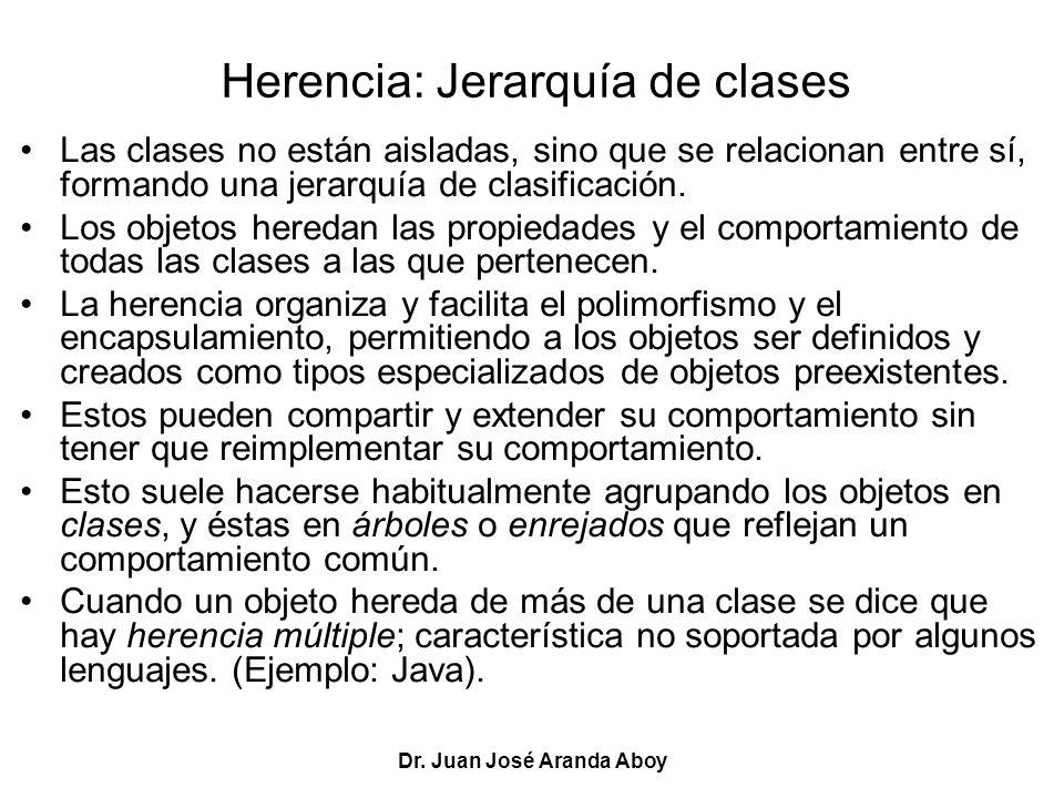 Herencia: Jerarquía de clases