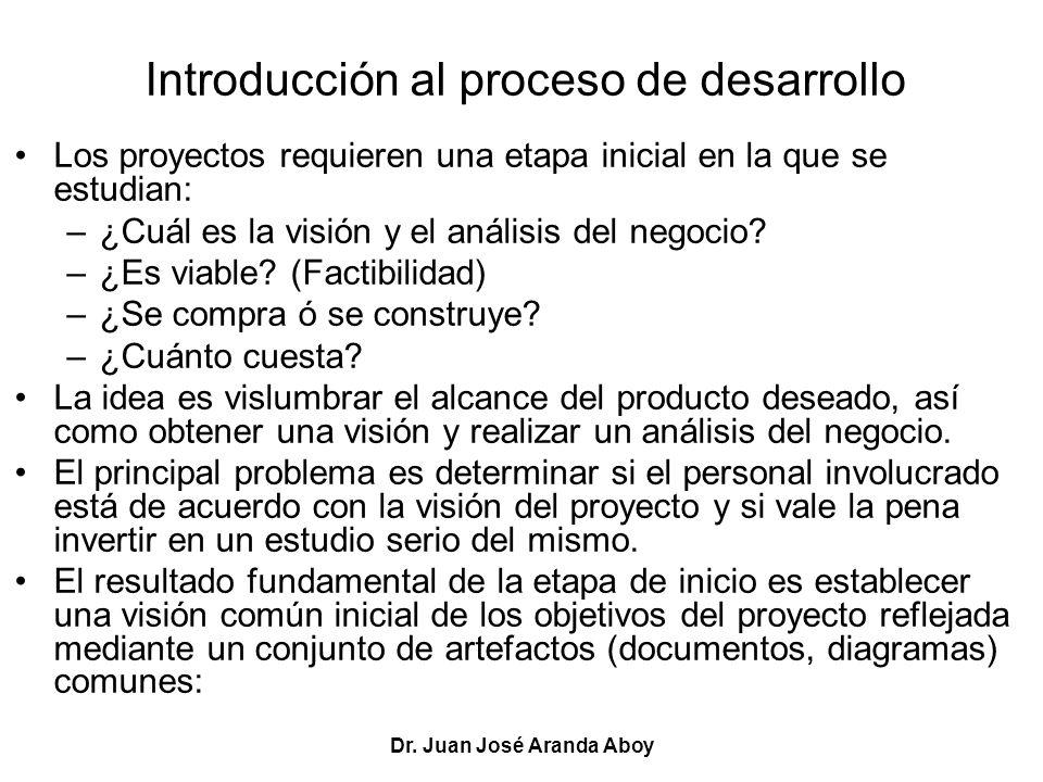 Introducción al proceso de desarrollo
