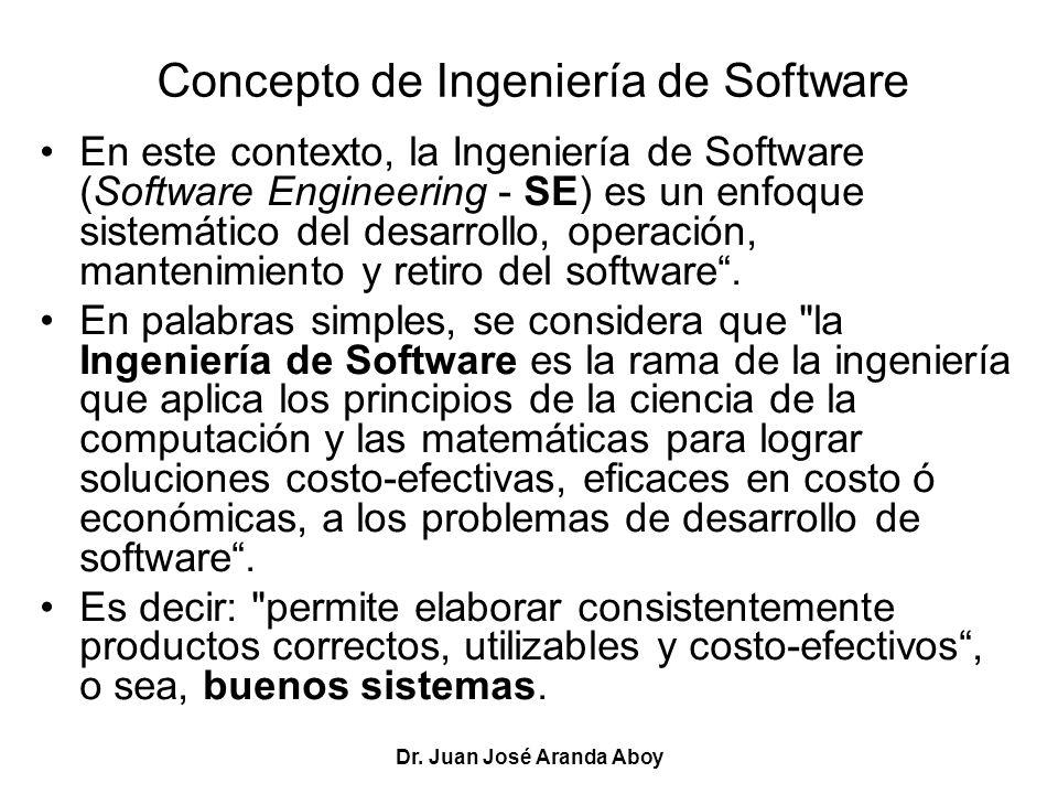 Concepto de Ingeniería de Software