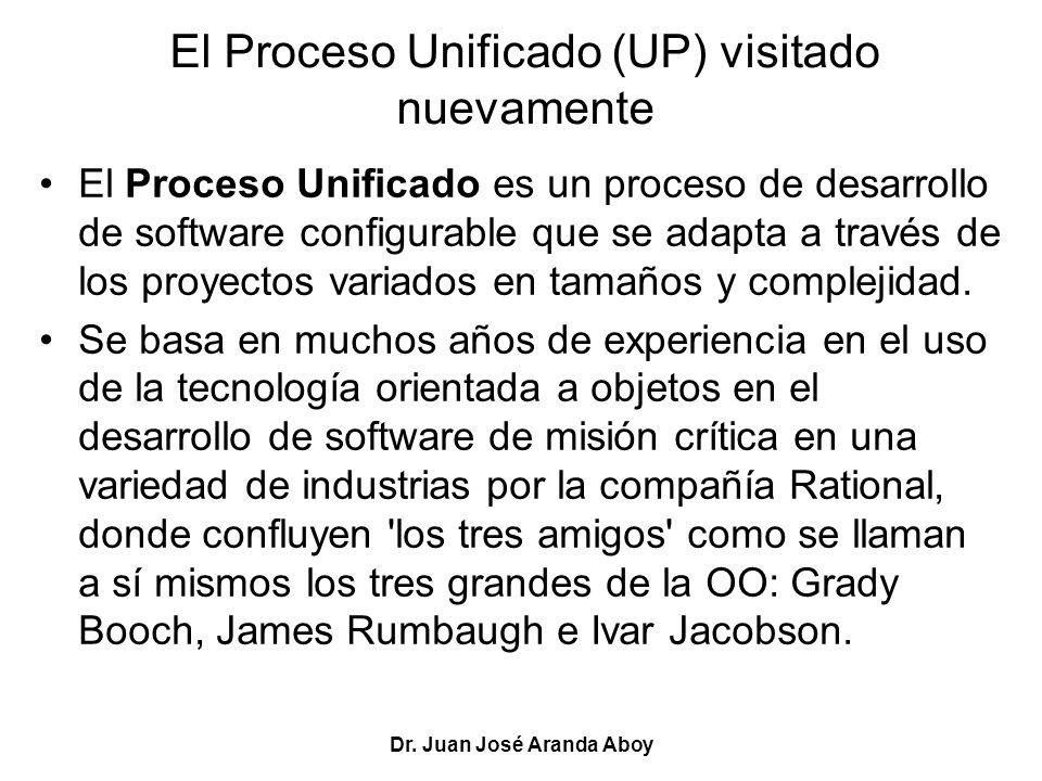 El Proceso Unificado (UP) visitado nuevamente