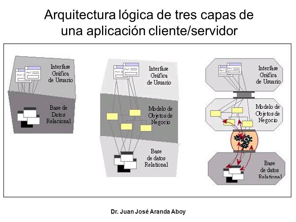 Arquitectura lógica de tres capas de una aplicación cliente/servidor
