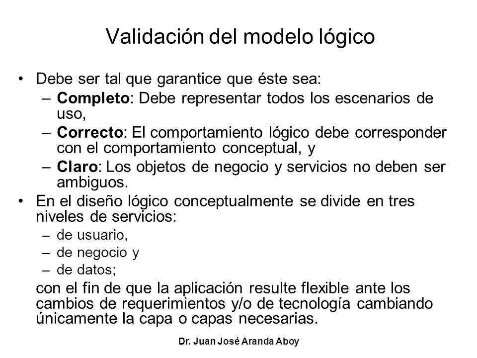 Validación del modelo lógico
