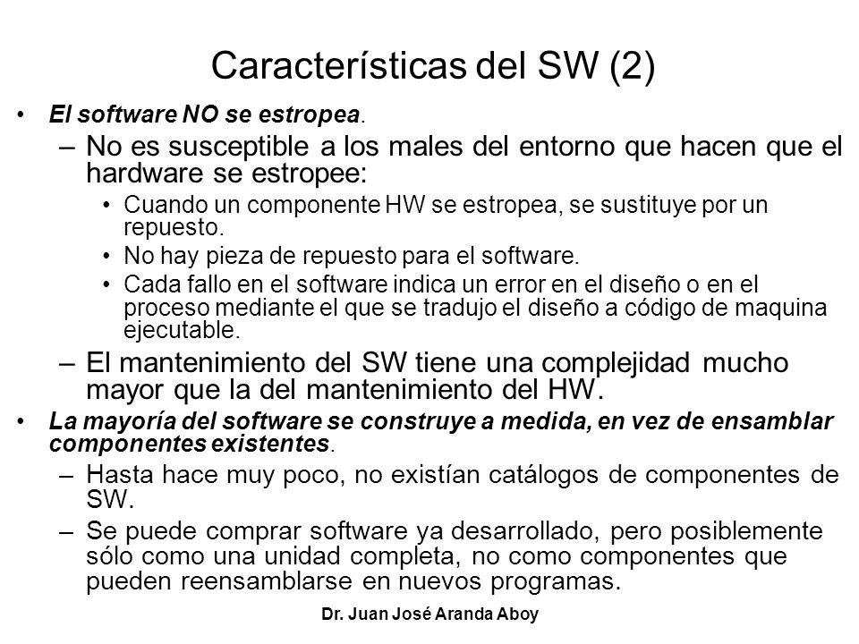Características del SW (2)
