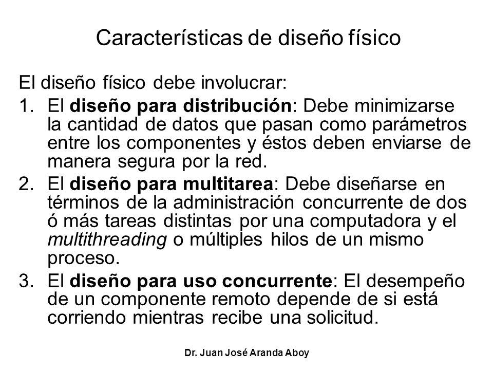 Características de diseño físico