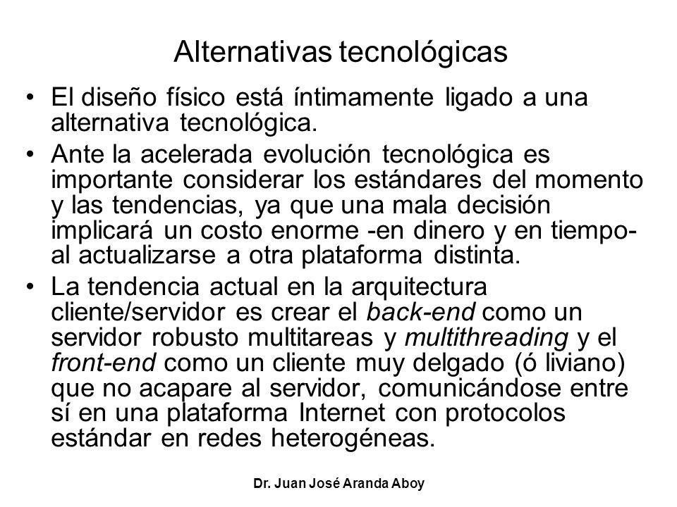 Alternativas tecnológicas