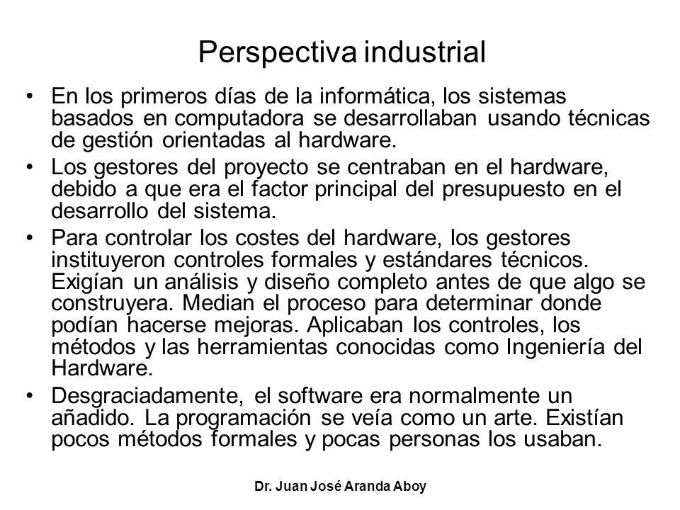 Perspectiva industrial