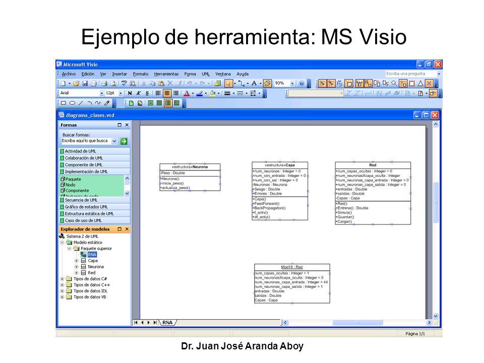 Ejemplo de herramienta: MS Visio