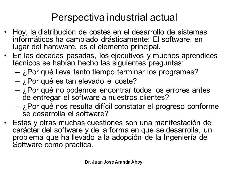 Perspectiva industrial actual