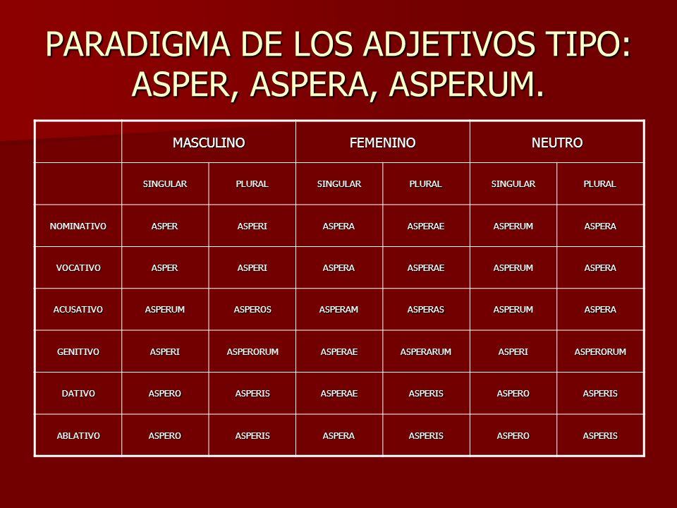 PARADIGMA DE LOS ADJETIVOS TIPO: ASPER, ASPERA, ASPERUM.