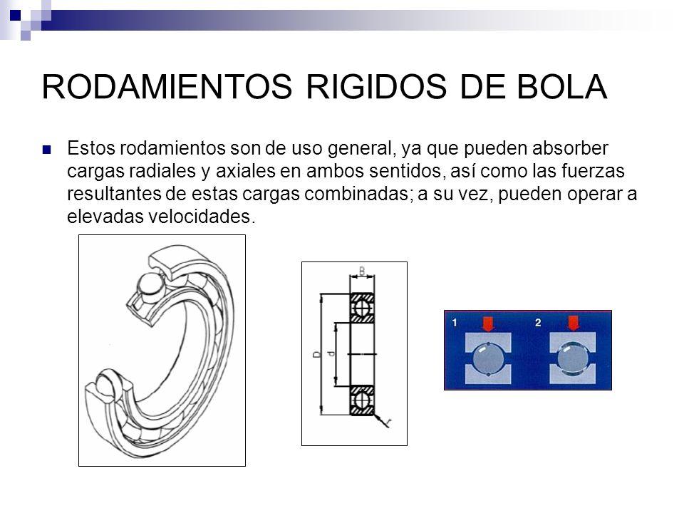 RODAMIENTOS RIGIDOS DE BOLA