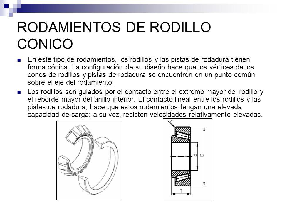 RODAMIENTOS DE RODILLO CONICO