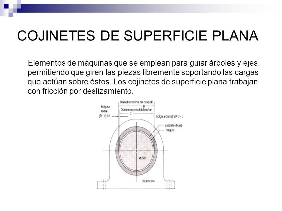 COJINETES DE SUPERFICIE PLANA