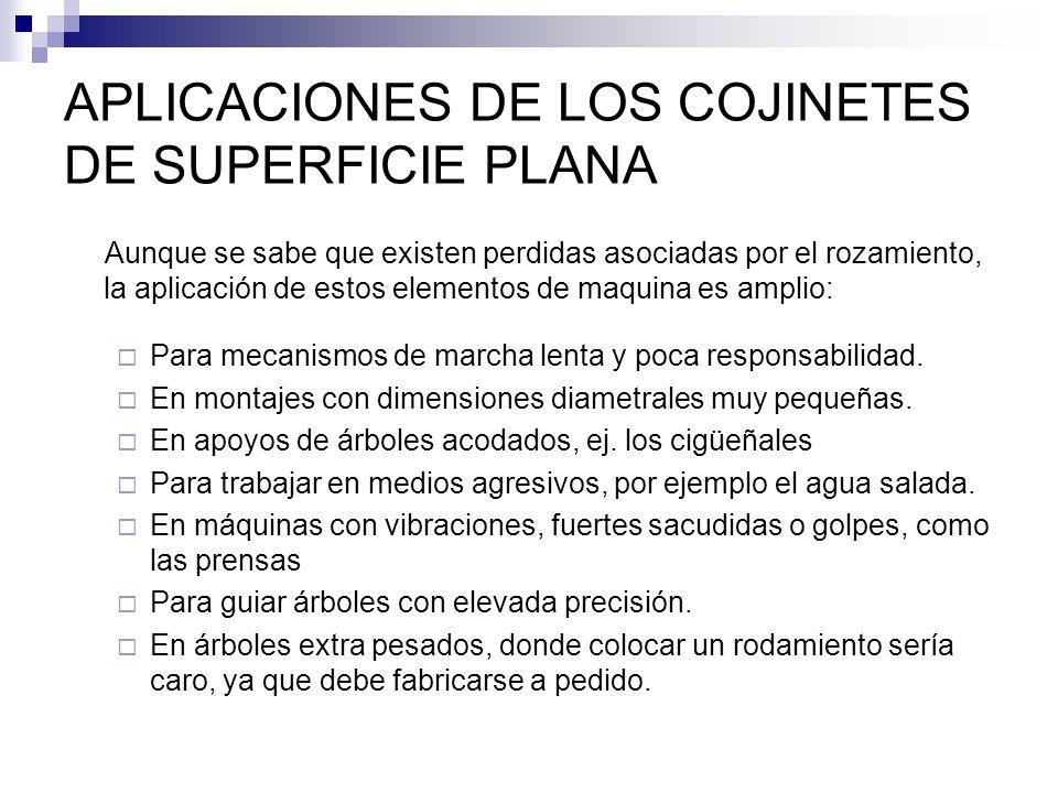 APLICACIONES DE LOS COJINETES DE SUPERFICIE PLANA
