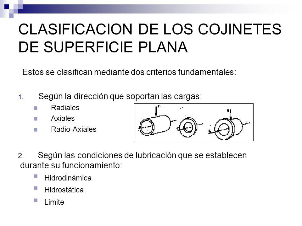 CLASIFICACION DE LOS COJINETES DE SUPERFICIE PLANA