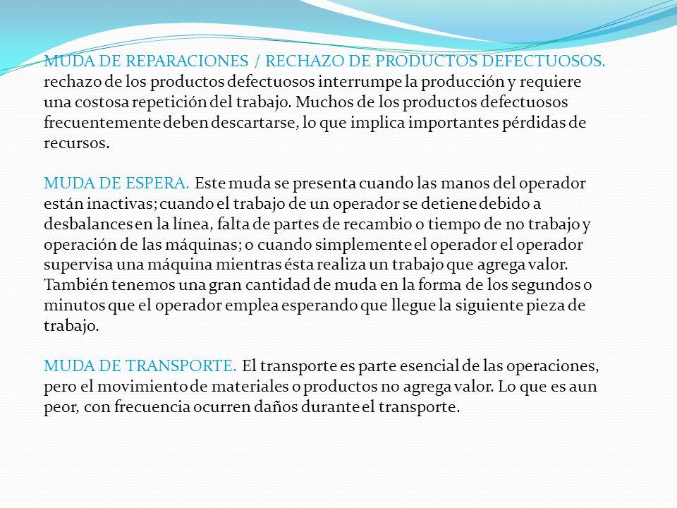 MUDA DE REPARACIONES / RECHAZO DE PRODUCTOS DEFECTUOSOS