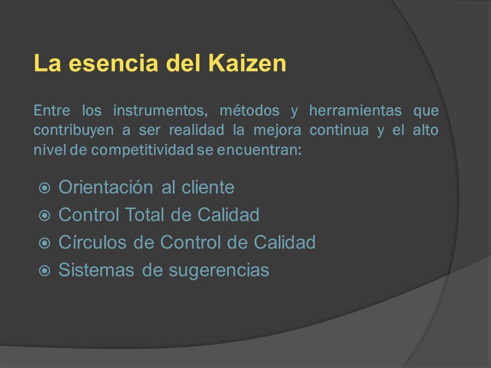 La esencia del Kaizen Orientación al cliente Control Total de Calidad