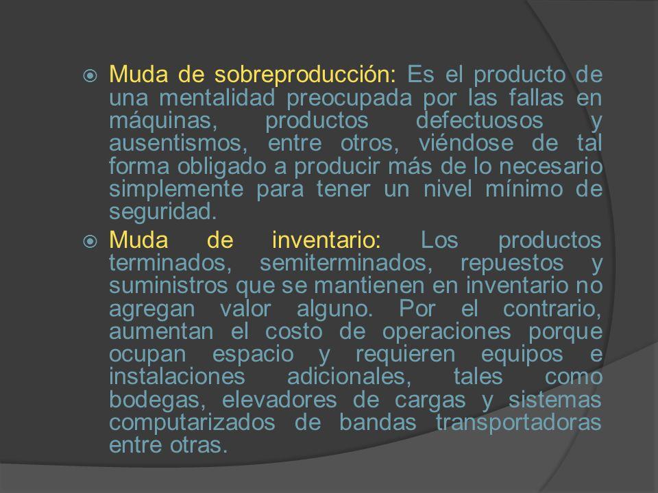 Muda de sobreproducción: Es el producto de una mentalidad preocupada por las fallas en máquinas, productos defectuosos y ausentismos, entre otros, viéndose de tal forma obligado a producir más de lo necesario simplemente para tener un nivel mínimo de seguridad.