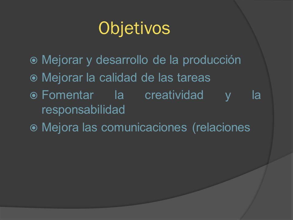 Objetivos Mejorar y desarrollo de la producción