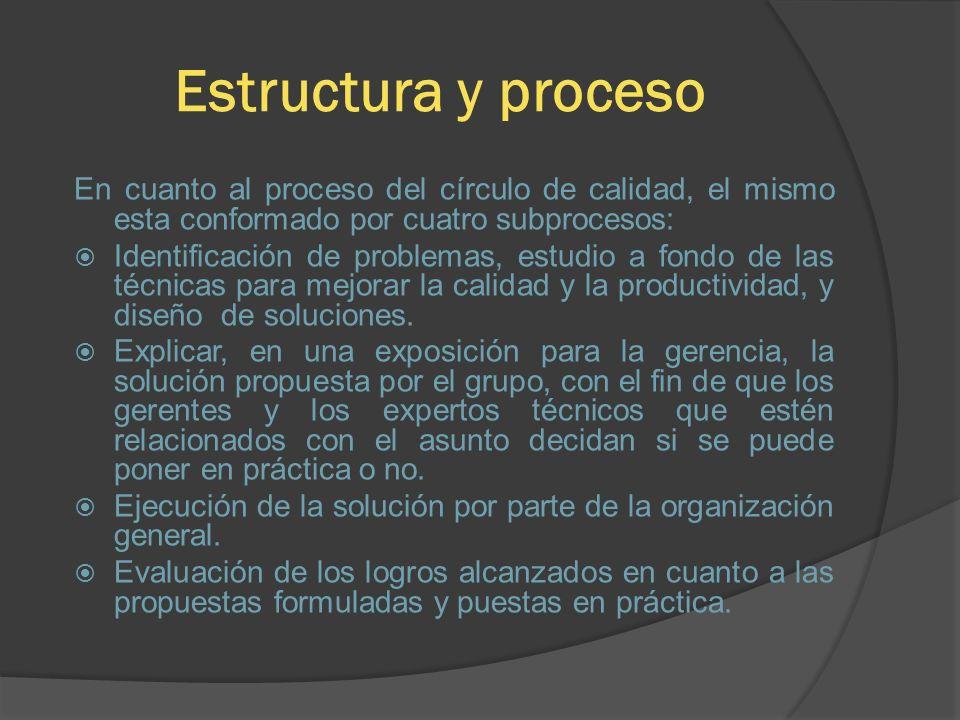 Estructura y proceso En cuanto al proceso del círculo de calidad, el mismo esta conformado por cuatro subprocesos: