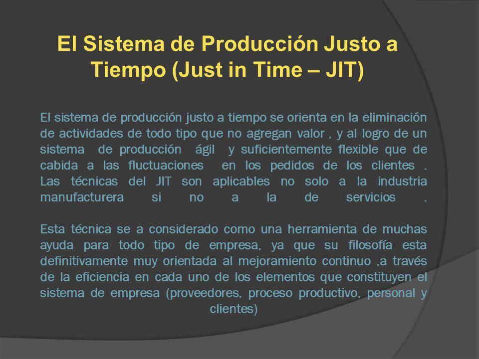 El Sistema de Producción Justo a Tiempo (Just in Time – JIT)