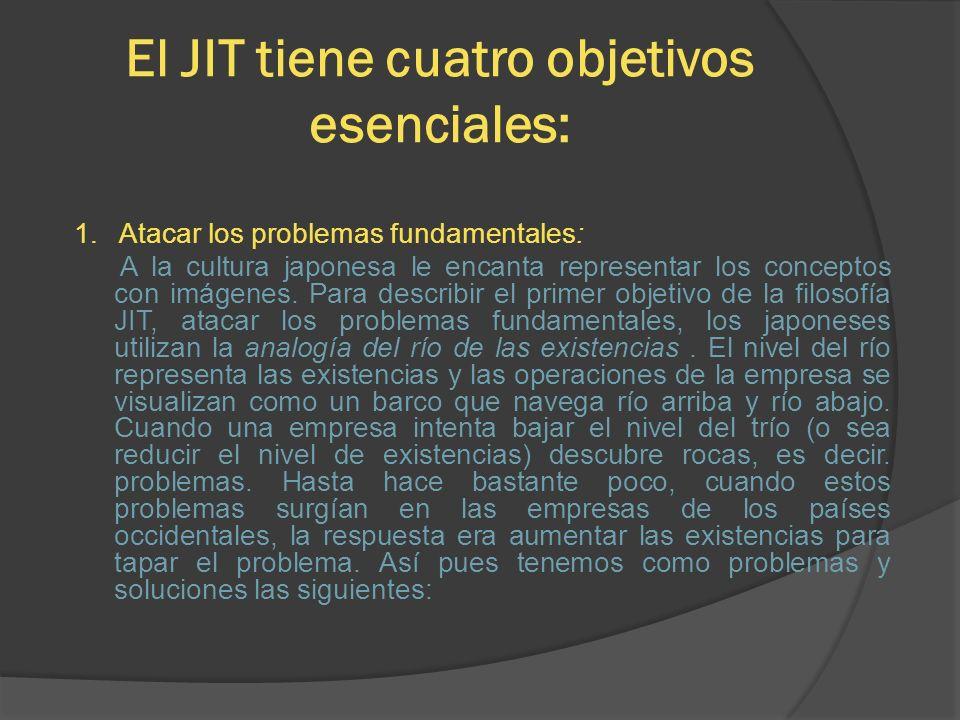 El JIT tiene cuatro objetivos esenciales:
