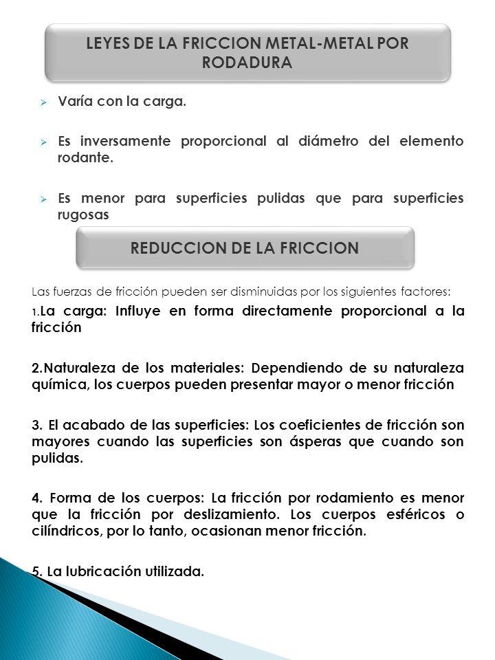 LEYES DE LA FRICCION METAL-METAL POR RODADURA REDUCCION DE LA FRICCION